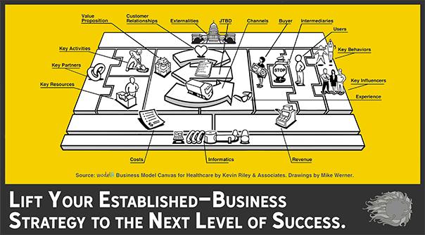 business model tool